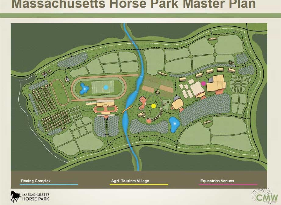Massachusetts Horse Park – Master Plan